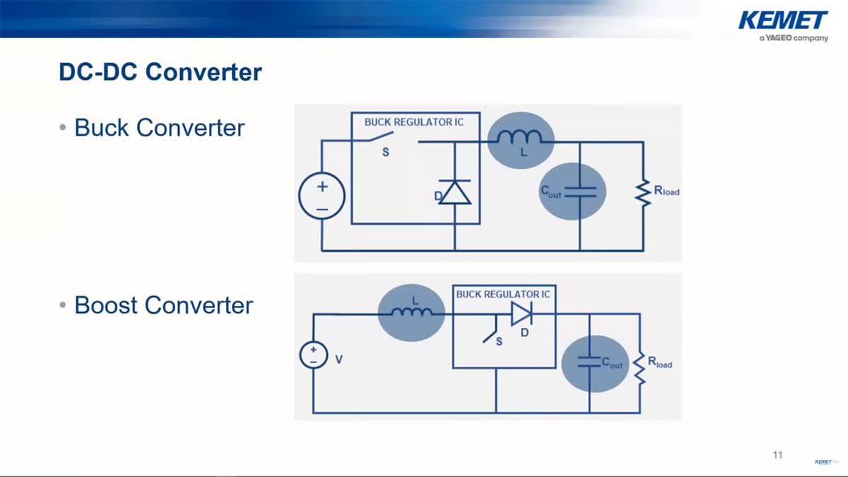 DC/DC Converter Power Inductor Calculation Requirement and Selection Guide Explained; Kemet TechDay Webinar