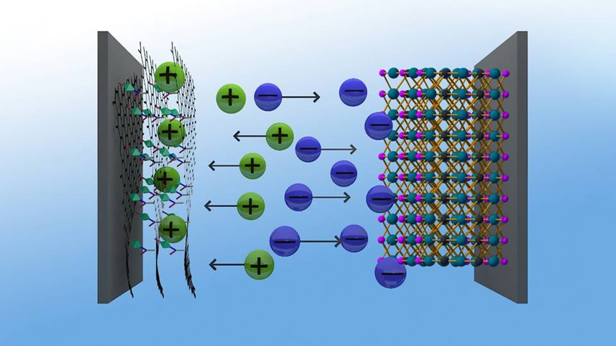 Powerful Graphene Hybrid Supercapacitors Challenge NiMH Batteries and Other Supercapacitors