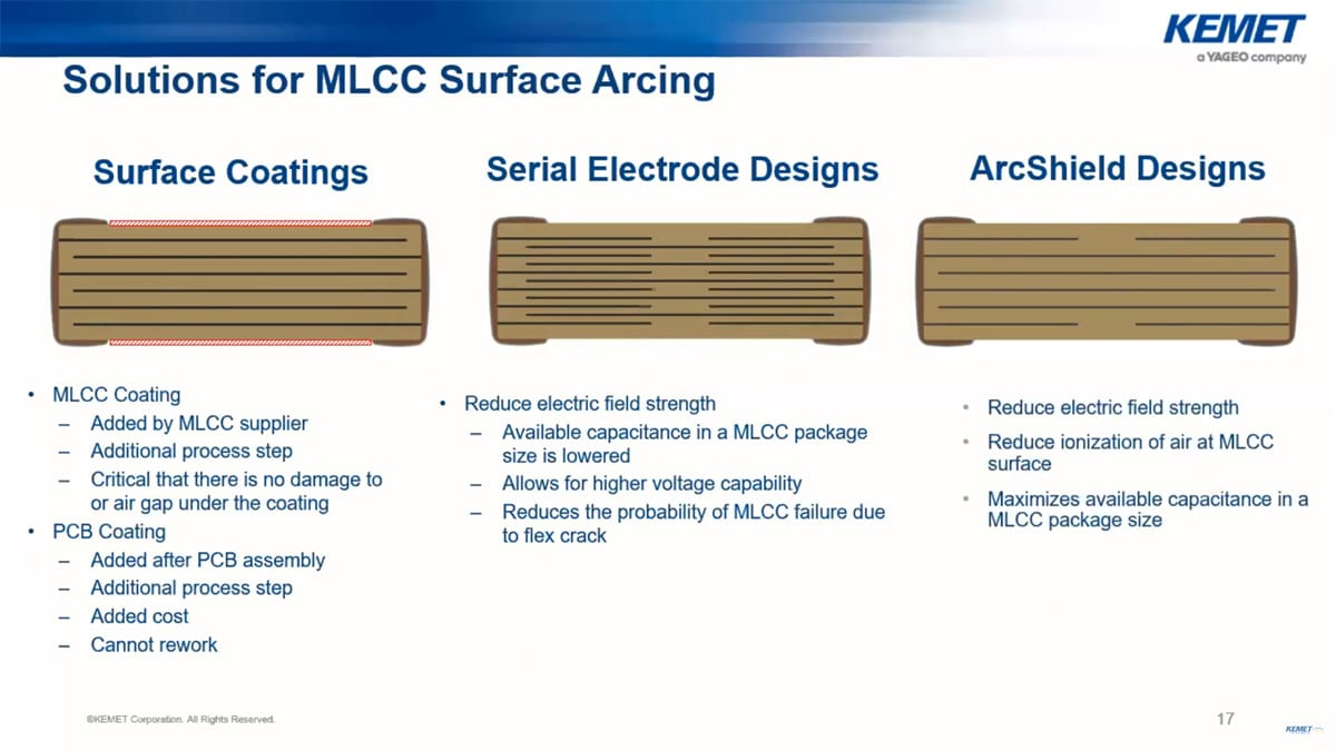 High Voltage, High Power Ceramic and Film Capacitor Selection Guide Explained; Kemet TechDay Webinar