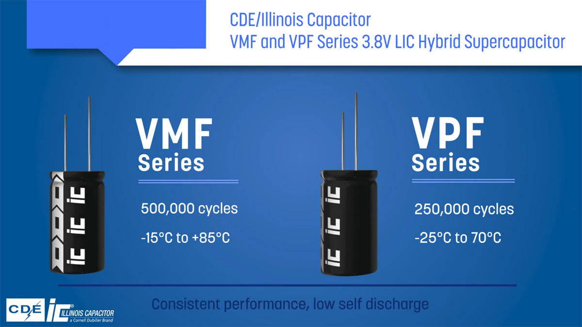 CDE Releases Hybrid LIC Supercapacitors with High Energy Density, Low Self-Discharge Rate, and Ultra-Fast Charging