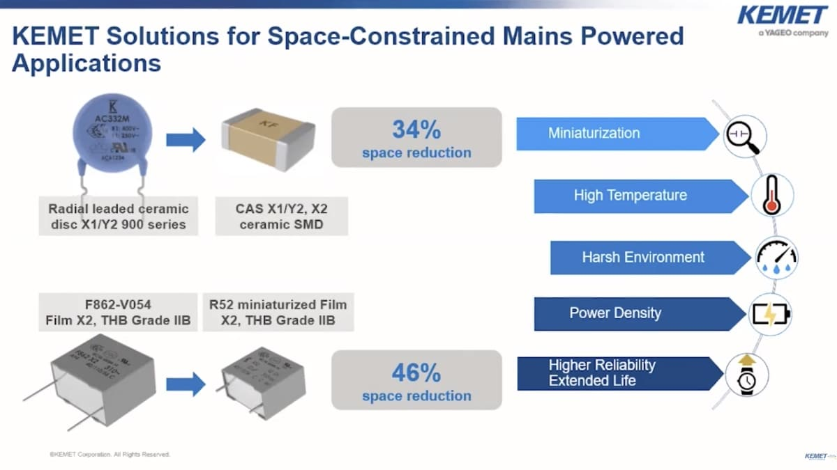 Advances in Film Capacitor Technology Enables Downsizing; Kemet Webinar